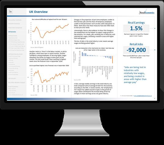UK Online Retail Sales Report Report