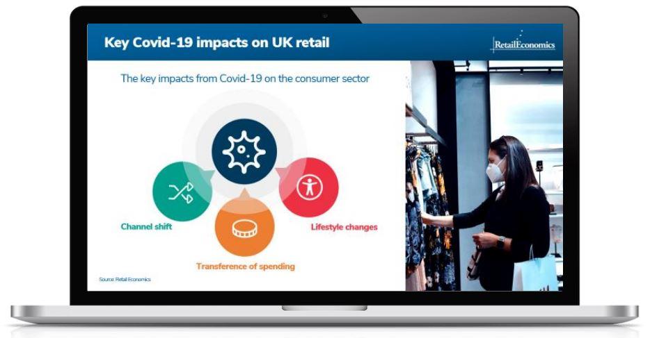 Presentations - Retail Economics